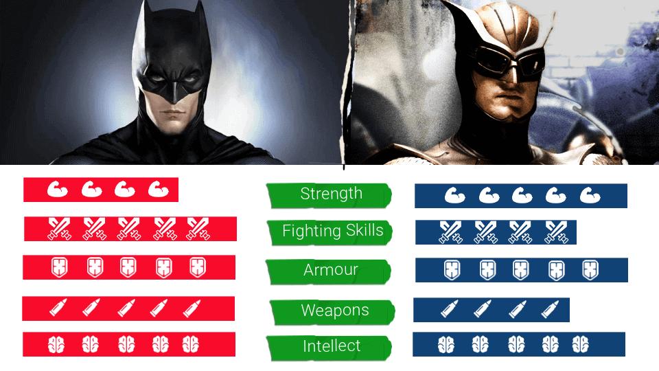 Batman vs Nite Owl: Who Would Win?