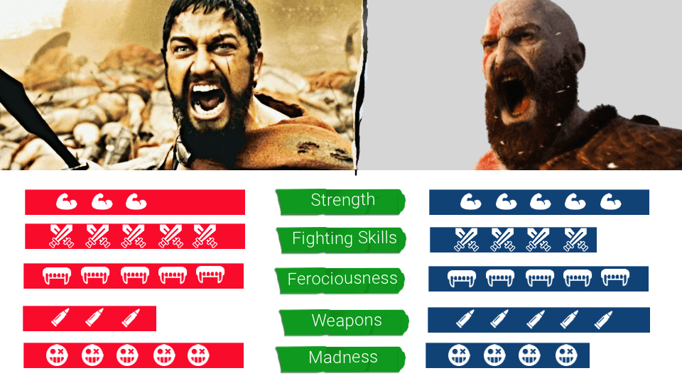 Kratos vs King Leonidas