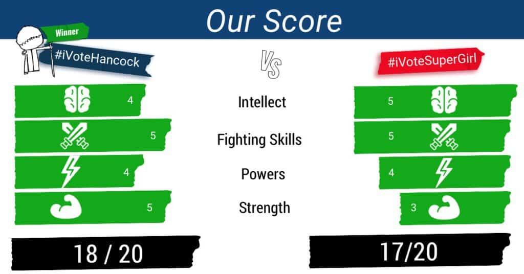 Supergirl vs Hancock Results