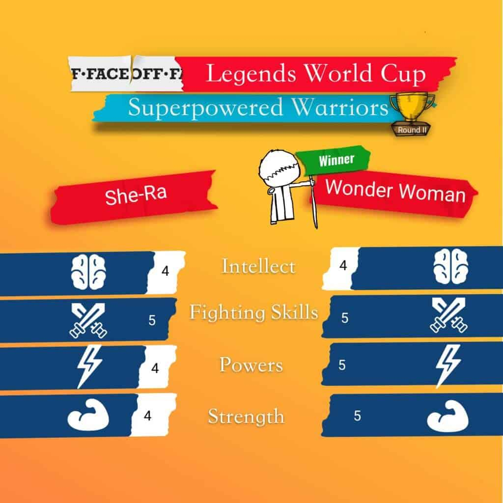 Wonder Woman vs She-ra