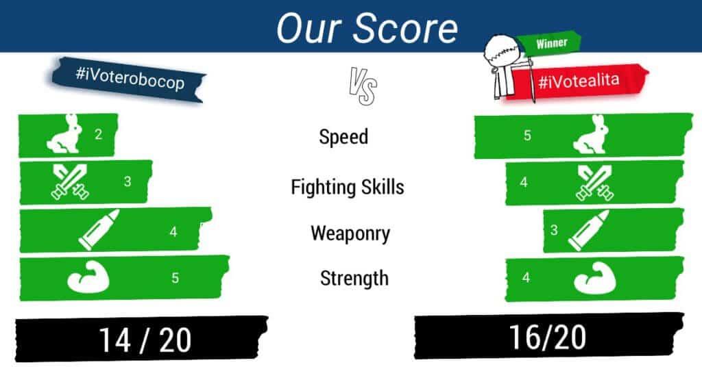 Alita vs Robocop who would win?