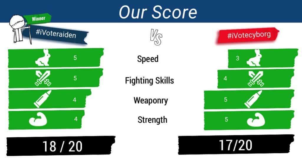 Raiden vs Cyborg