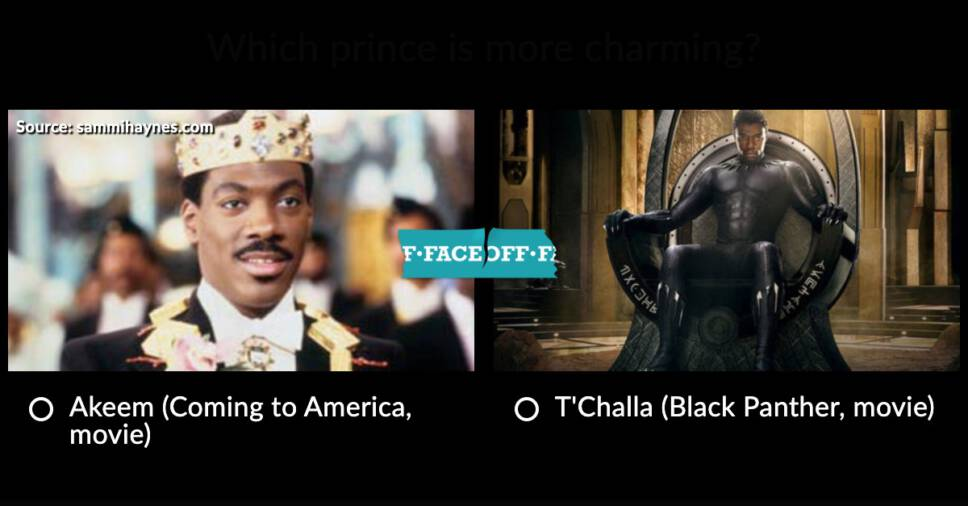 Black Panther Coming to America